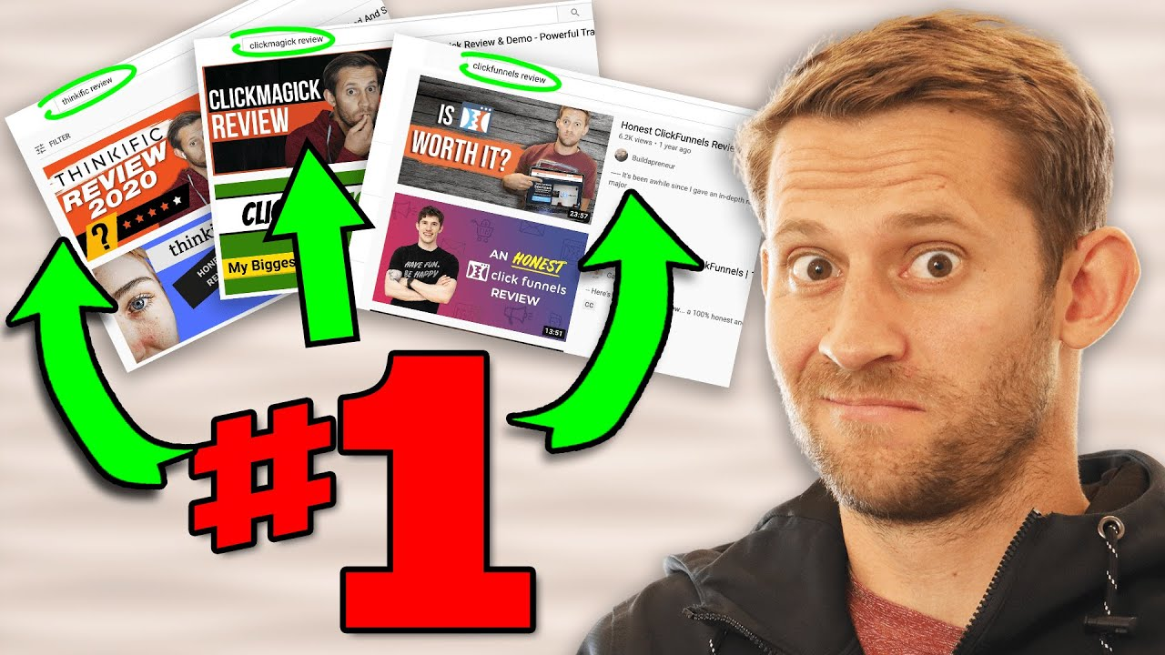 How I rank every YouTube Review Video I Make